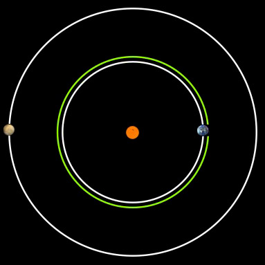 http://www.allplanets.ru/images/o_GAT_1370.jpg