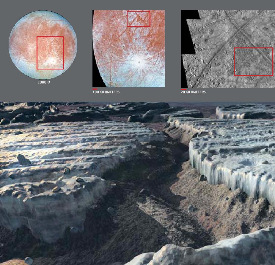 История исследования спутника Юпитера Европы, Часть 1